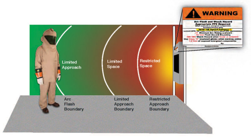 arc flash analysis by sprint electrical keep safe and one line electrical drawing electrical drawing online